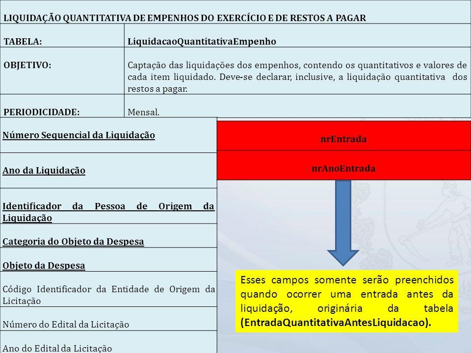 LIQUIDAÇÃO QUANTITATIVA DE EMPENHOS DO EXERCÍCIO E DE RESTOS A PAGAR