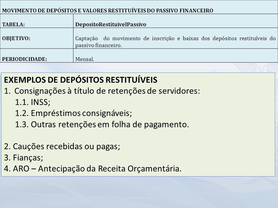 EXEMPLOS DE DEPÓSITOS RESTITUÍVEIS