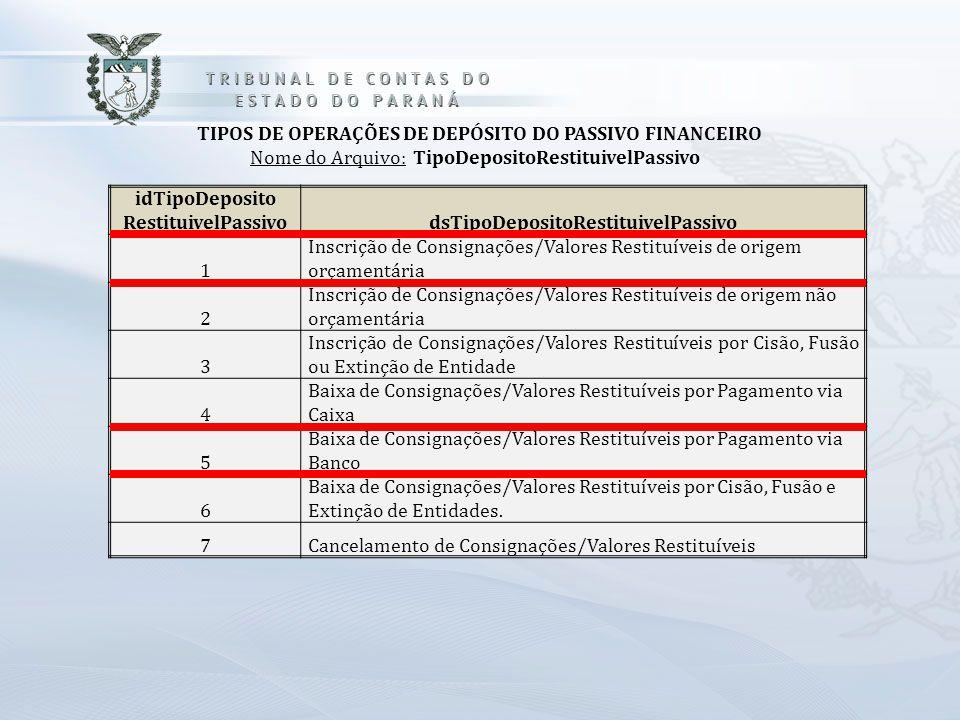 TIPOS DE OPERAÇÕES DE DEPÓSITO DO PASSIVO FINANCEIRO