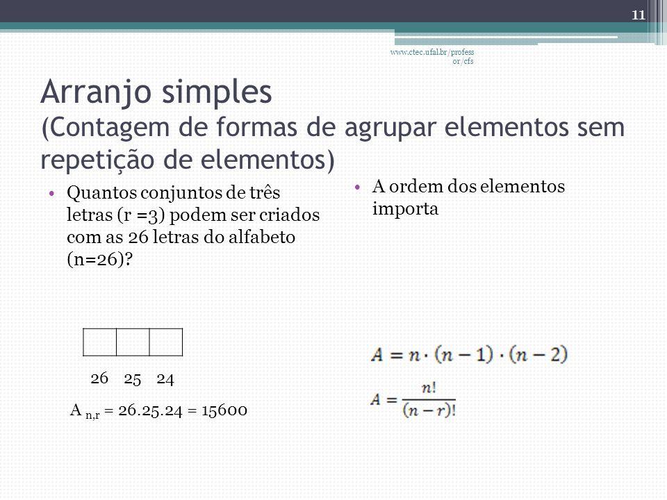 www.ctec.ufal.br/professor/cfs Arranjo simples (Contagem de formas de agrupar elementos sem repetição de elementos)