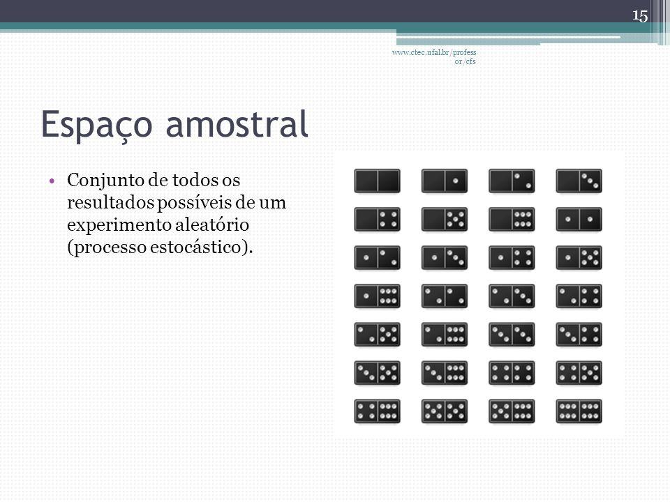 www.ctec.ufal.br/professor/cfs Espaço amostral.