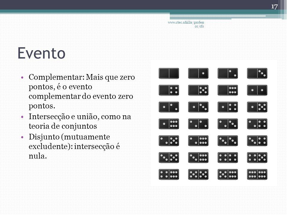 www.ctec.ufal.br/professor/cfs Evento. Complementar: Mais que zero pontos, é o evento complementar do evento zero pontos.