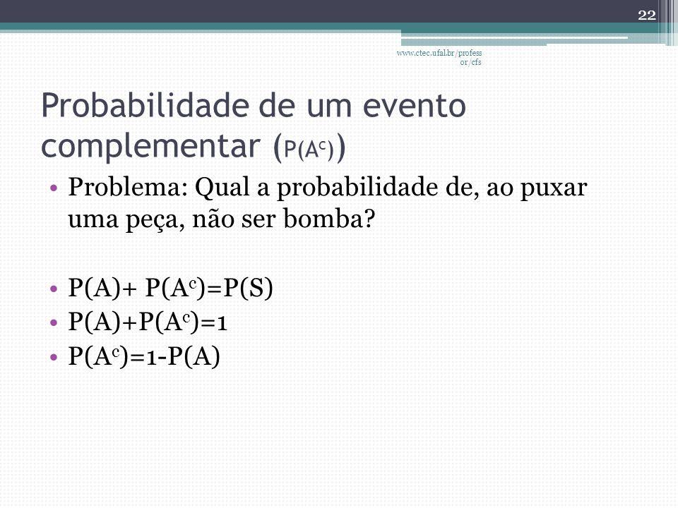 Probabilidade de um evento complementar (P(Ac))