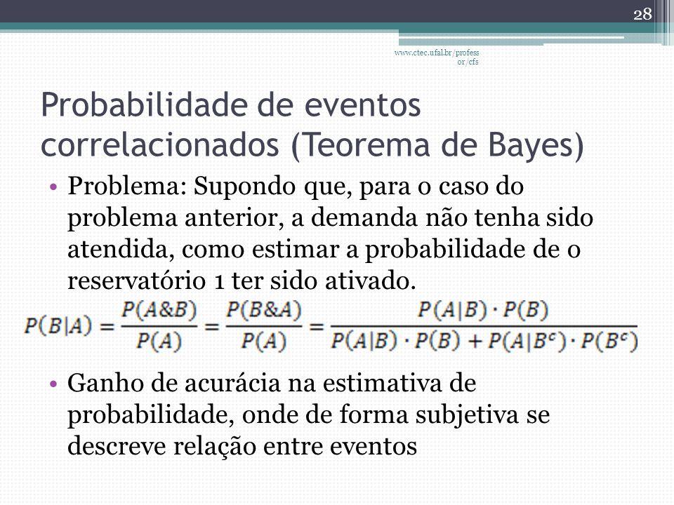 Probabilidade de eventos correlacionados (Teorema de Bayes)