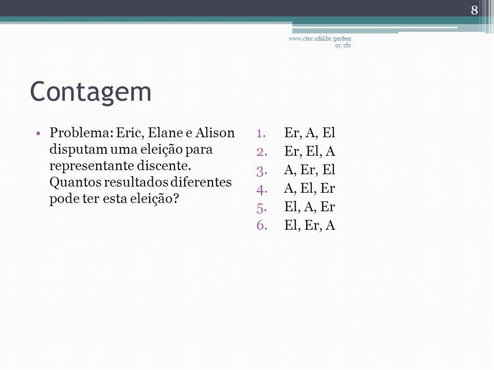 www.ctec.ufal.br/professor/cfs Contagem.