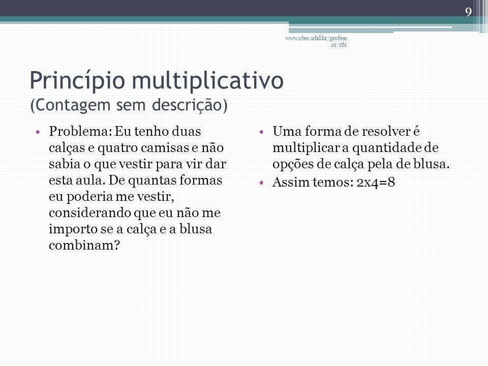Princípio multiplicativo (Contagem sem descrição)