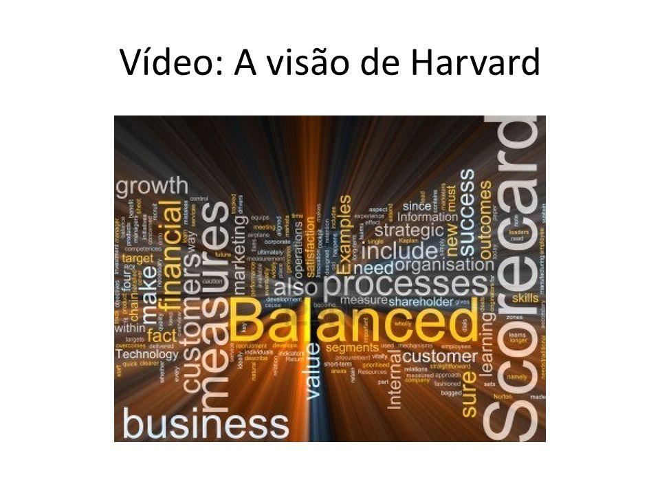 Vídeo: A visão de Harvard