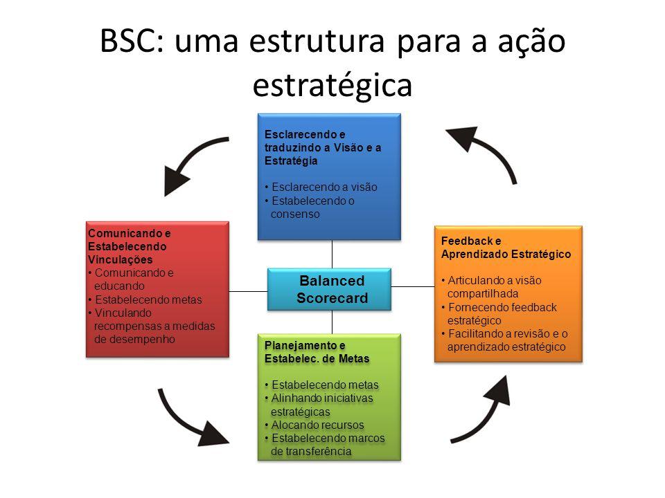 BSC: uma estrutura para a ação estratégica