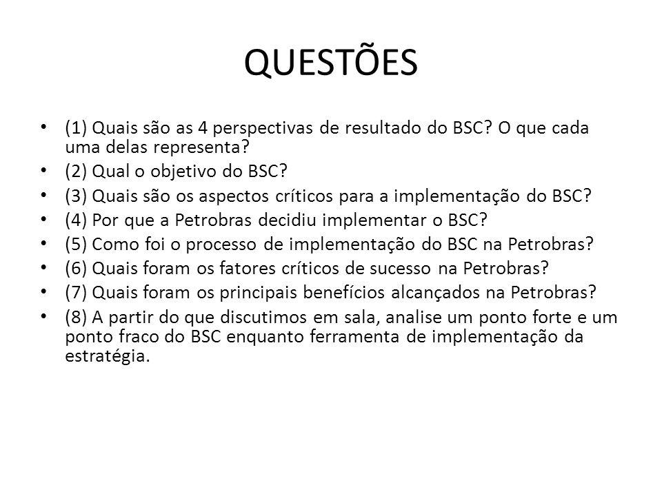 QUESTÕES (1) Quais são as 4 perspectivas de resultado do BSC O que cada uma delas representa (2) Qual o objetivo do BSC