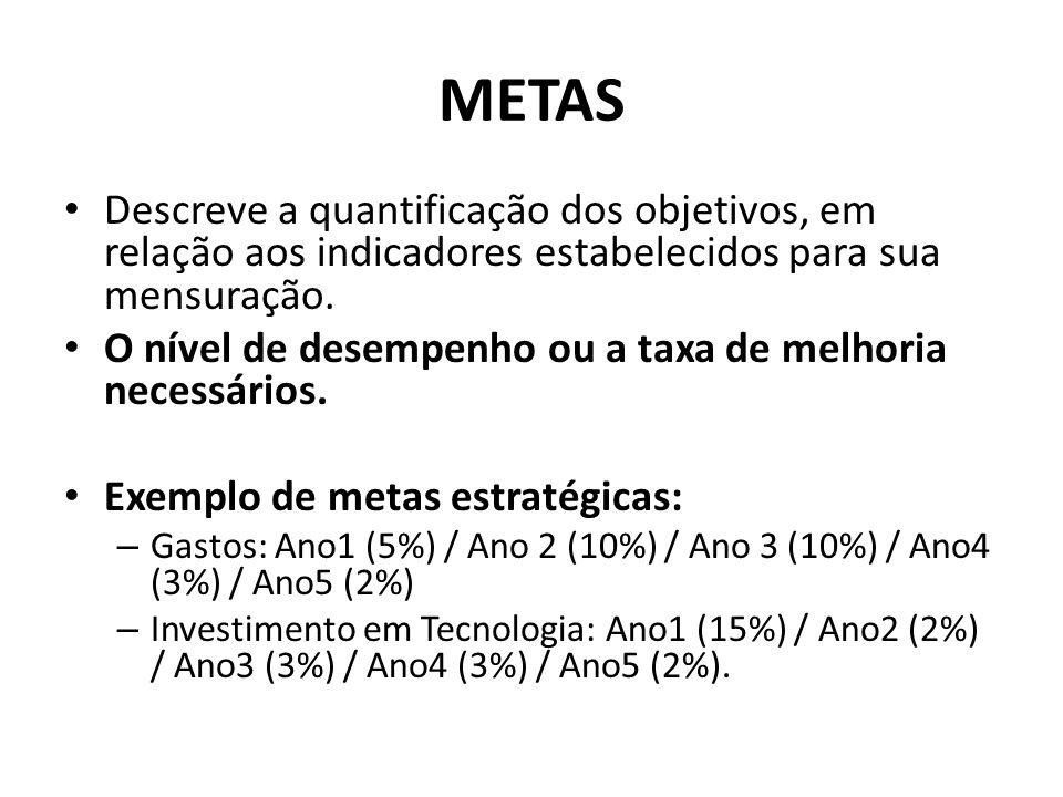 METAS Descreve a quantificação dos objetivos, em relação aos indicadores estabelecidos para sua mensuração.