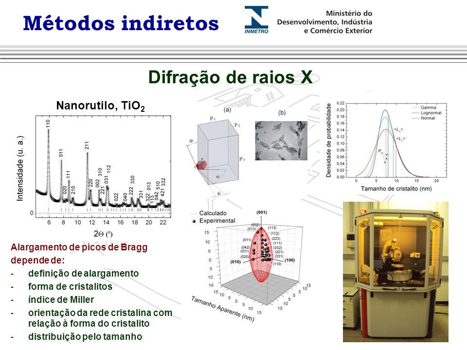 Métodos indiretos Difração de raios X Nanorutilo, TiO2
