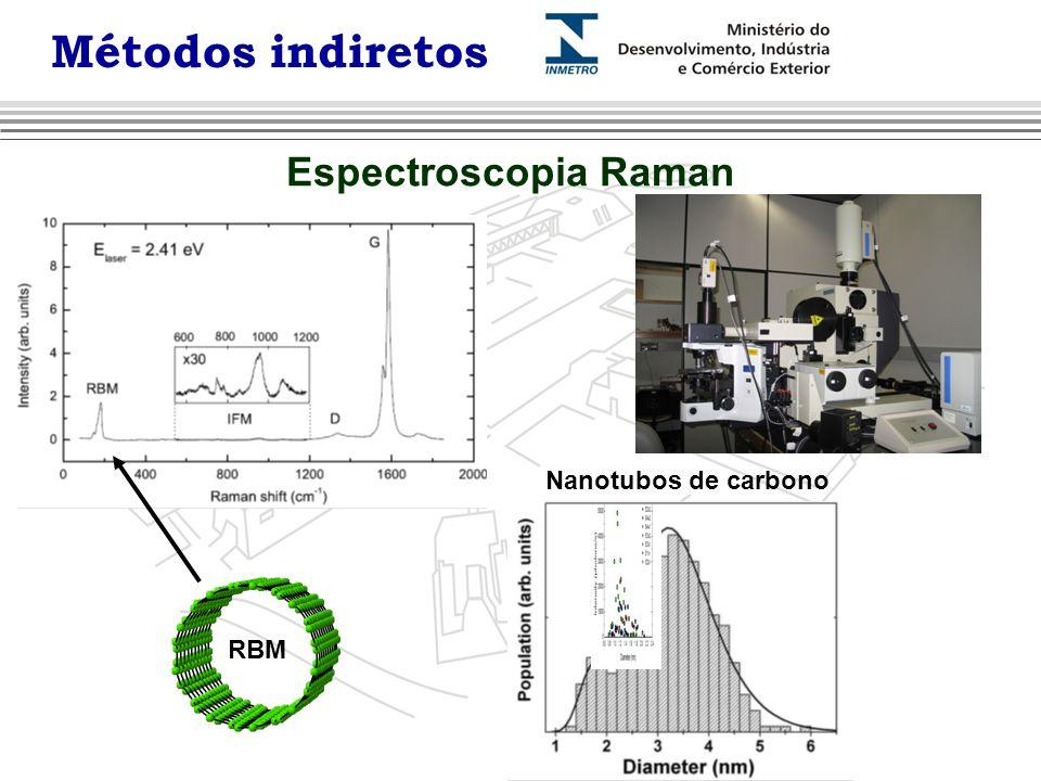 Métodos indiretos Espectroscopia Raman Nanotubos de carbono RBM