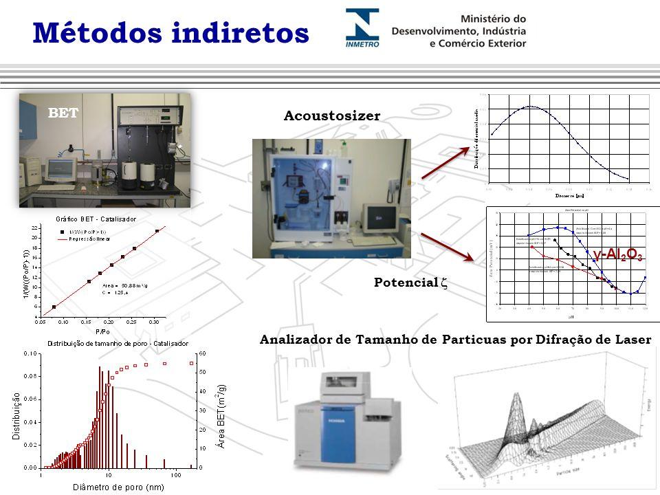 Analizador de Tamanho de Particuas por Difração de Laser
