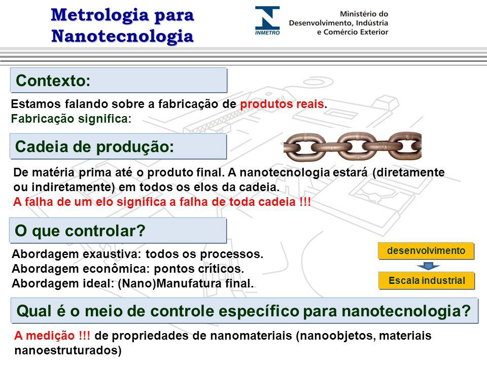 Metrologia para Nanotecnologia