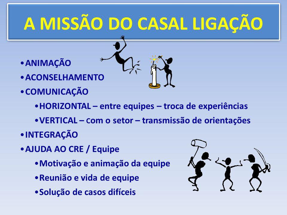 A MISSÃO DO CASAL LIGAÇÃO