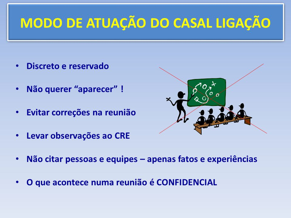 MODO DE ATUAÇÃO DO CASAL LIGAÇÃO