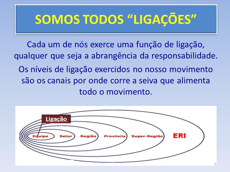 SOMOS TODOS LIGAÇÕES