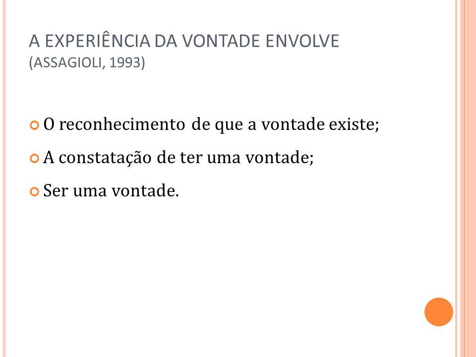 A EXPERIÊNCIA DA VONTADE ENVOLVE (ASSAGIOLI, 1993)