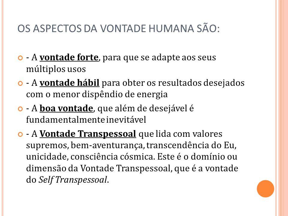 OS ASPECTOS DA VONTADE HUMANA SÃO: