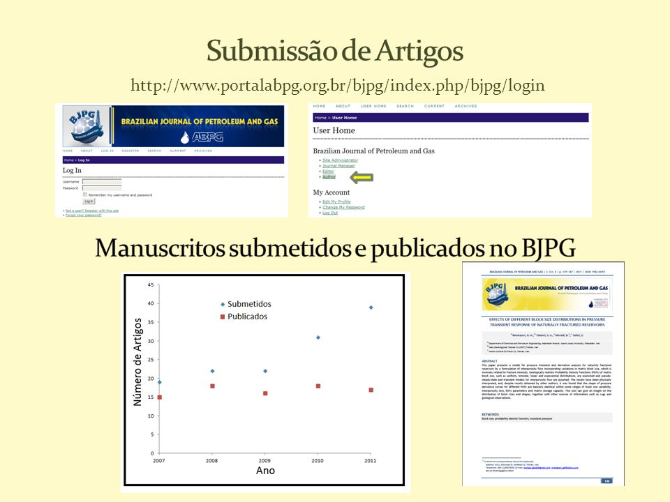 Manuscritos submetidos e publicados no BJPG