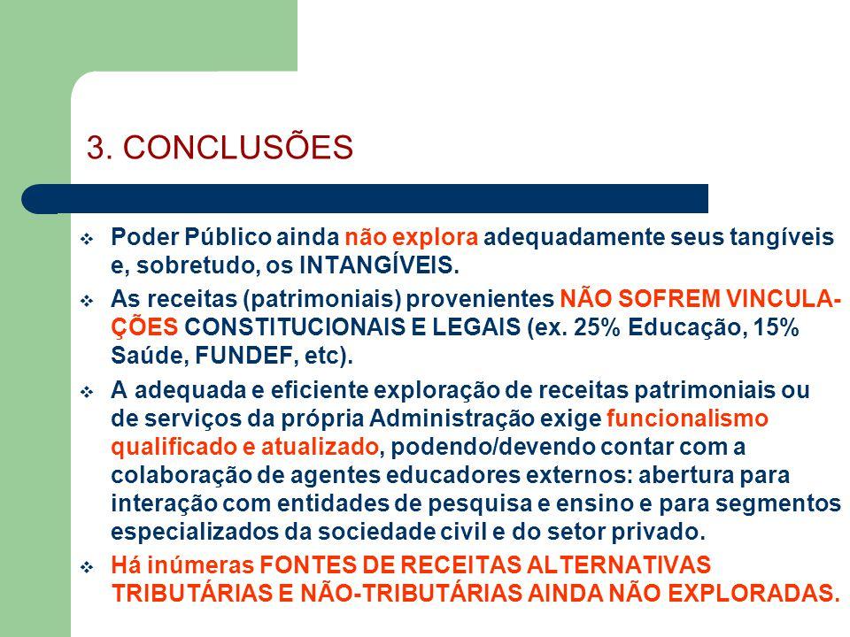 3. CONCLUSÕES Poder Público ainda não explora adequadamente seus tangíveis e, sobretudo, os INTANGÍVEIS.