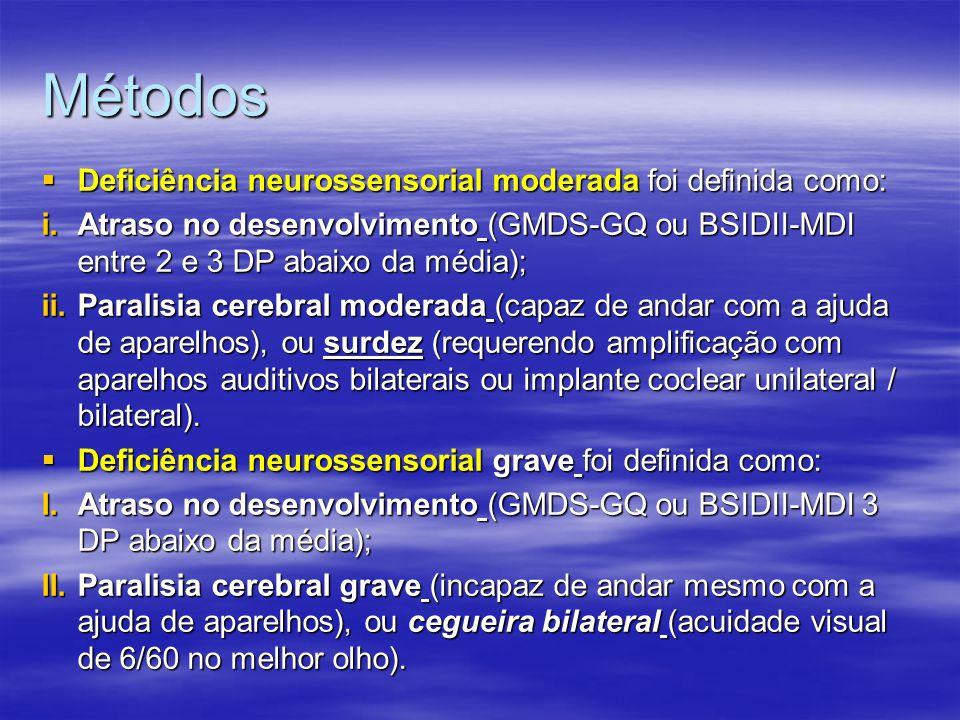 Métodos Deficiência neurossensorial moderada foi definida como: