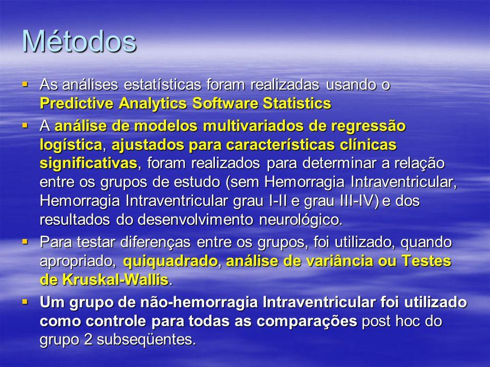 Métodos As análises estatísticas foram realizadas usando o Predictive Analytics Software Statistics.