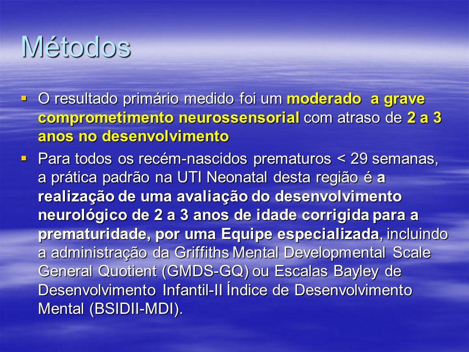 Métodos O resultado primário medido foi um moderado a grave comprometimento neurossensorial com atraso de 2 a 3 anos no desenvolvimento.