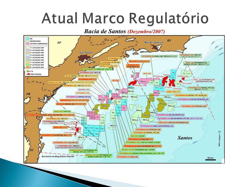Atual Marco Regulatório