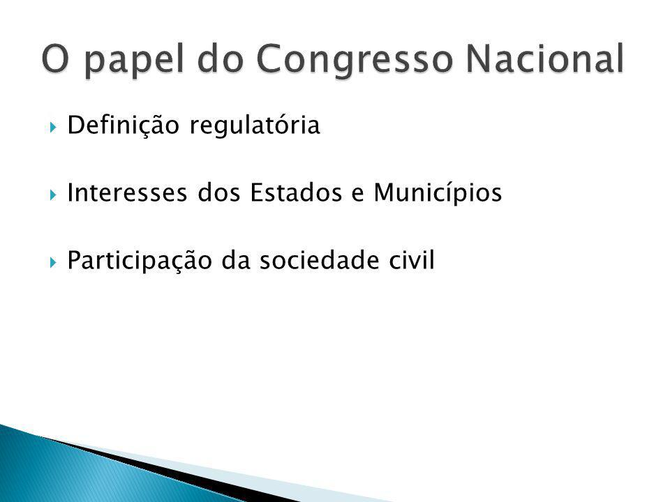 O papel do Congresso Nacional