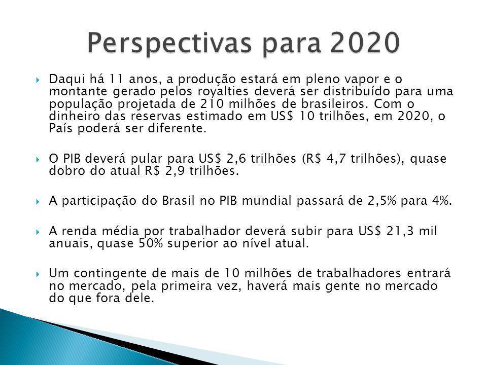 Perspectivas para 2020