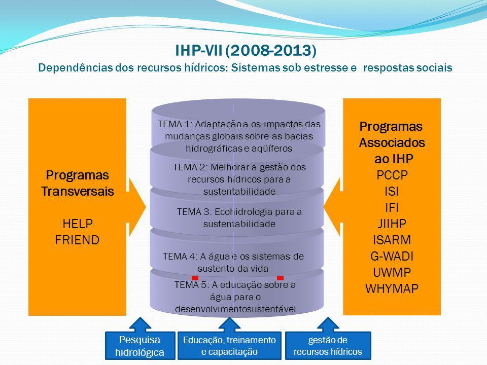 IHP-VII (2008-2013) Dependências dos recursos hídricos: Sistemas sob estresse e respostas sociais