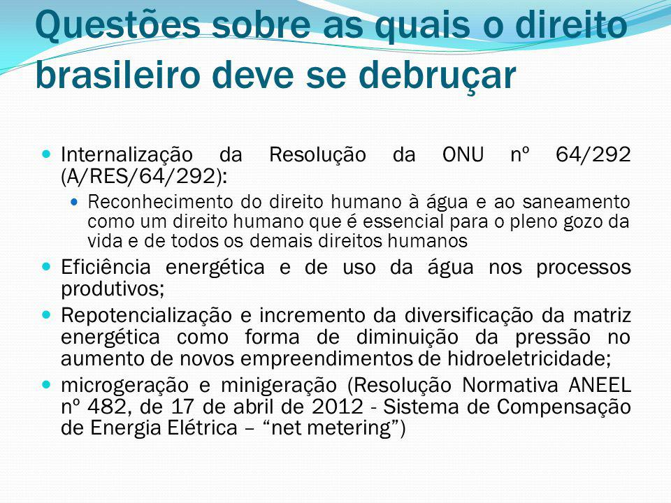 Questões sobre as quais o direito brasileiro deve se debruçar