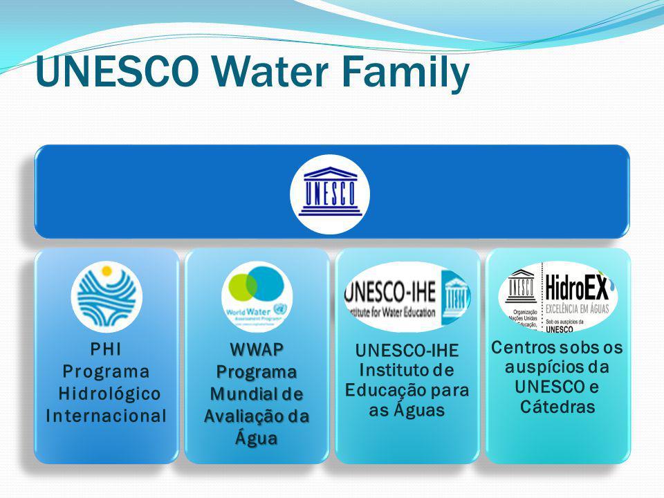 UNESCO Water Family PHI Centros sobs os auspícios da UNESCO e Cátedras
