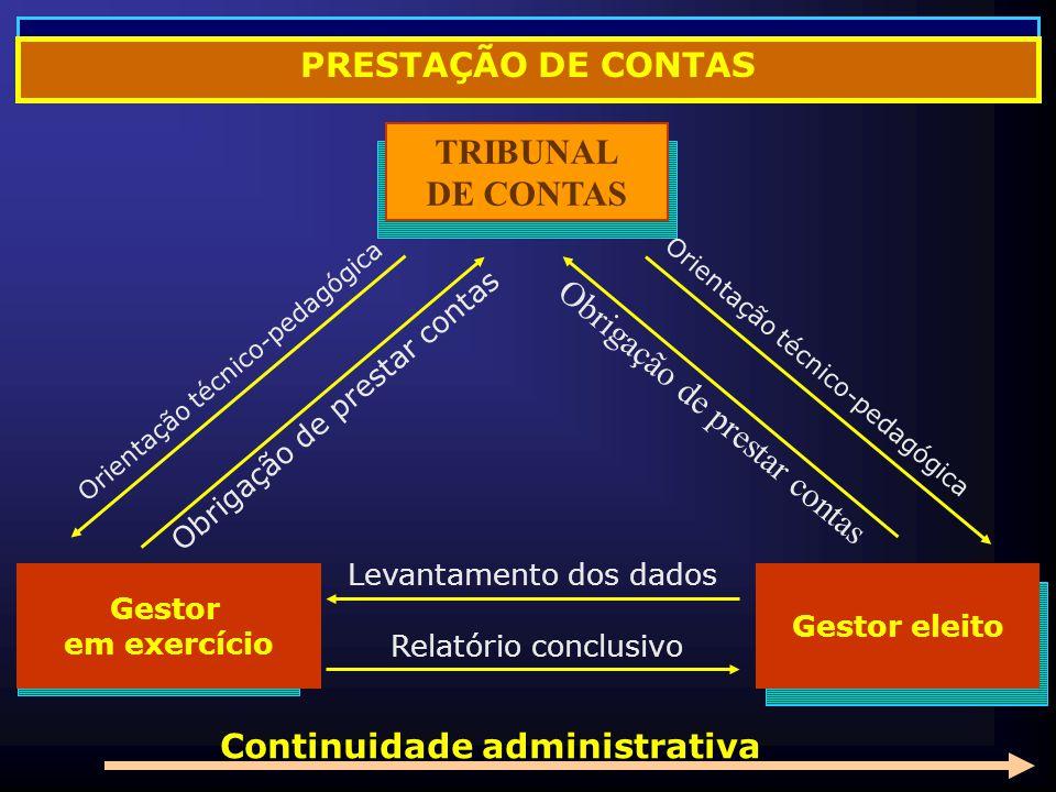 Continuidade administrativa