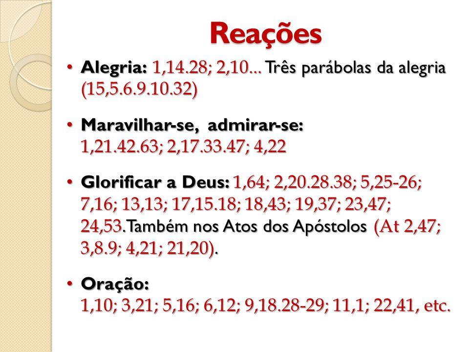 Reações Alegria: 1,14.28; 2,10... Três parábolas da alegria (15,5.6.9.10.32) Maravilhar-se, admirar-se: 1,21.42.63; 2,17.33.47; 4,22.
