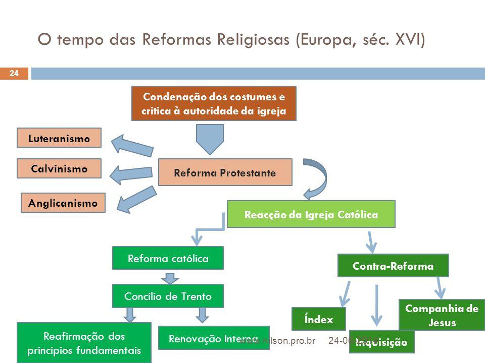 O tempo das Reformas Religiosas (Europa, séc. XVI)