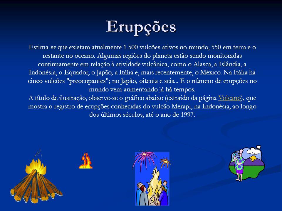 Erupções