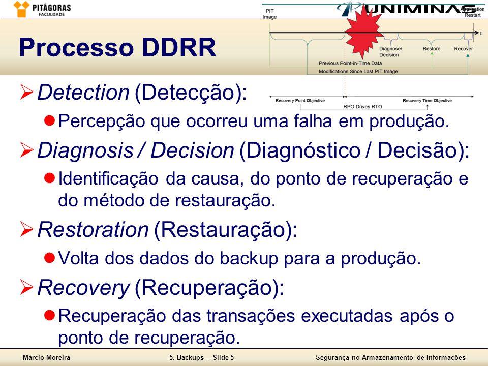 Processo DDRR Detection (Detecção):