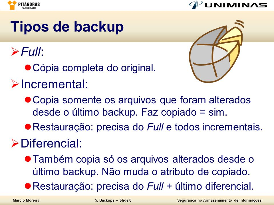 Tipos de backup Full: Incremental: Diferencial:
