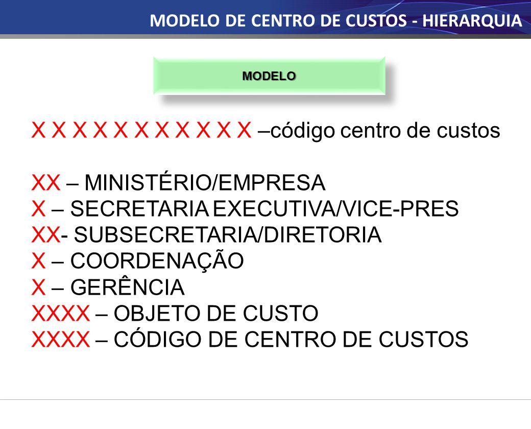 X X X X X X X X X X X –código centro de custos XX – MINISTÉRIO/EMPRESA