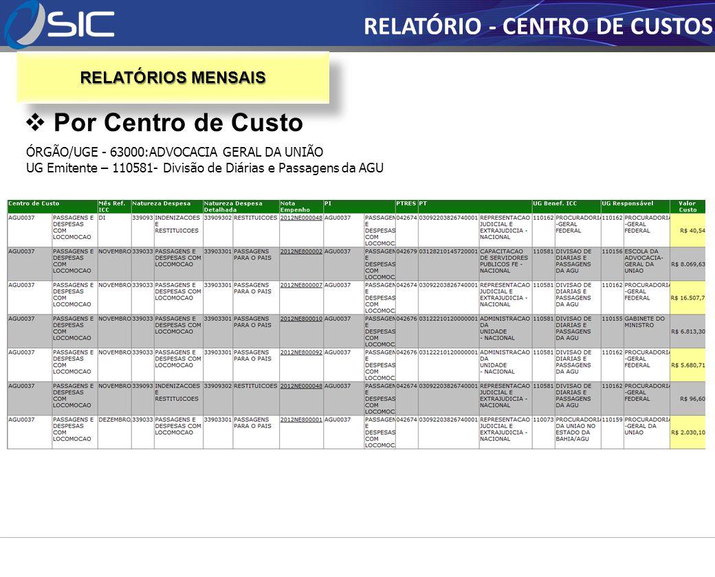 RELATÓRIO - CENTRO DE CUSTOS