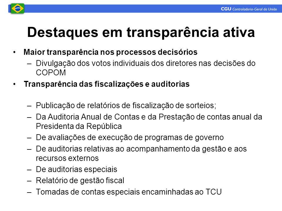 Destaques em transparência ativa