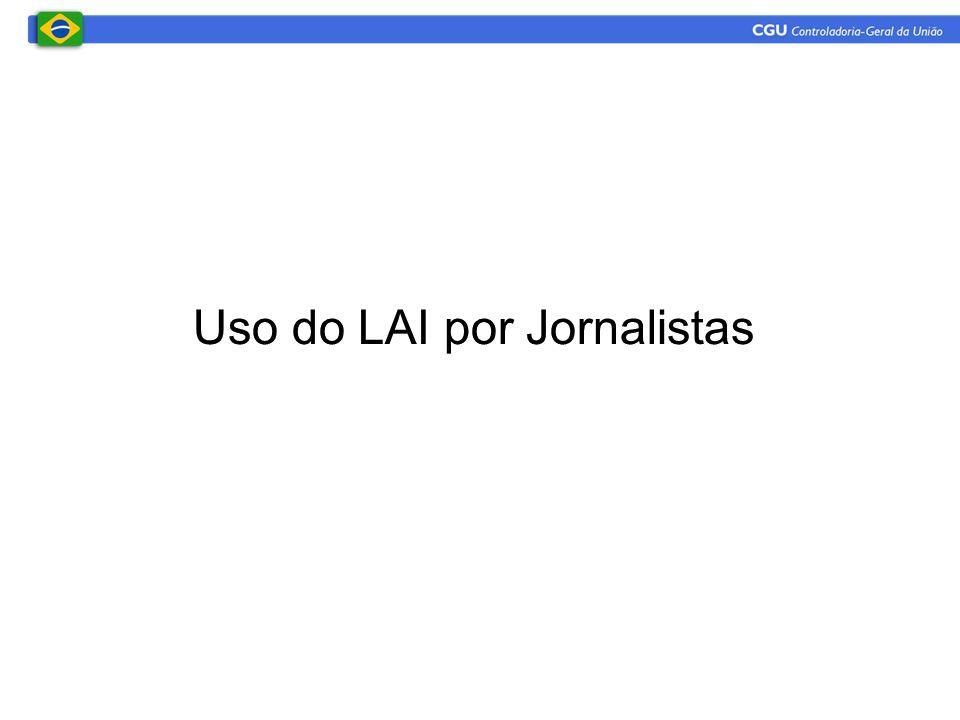 Uso do LAI por Jornalistas