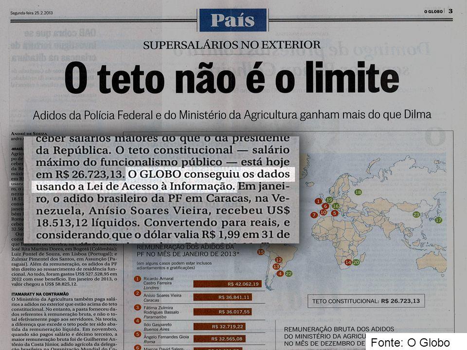 Fonte: O Globo
