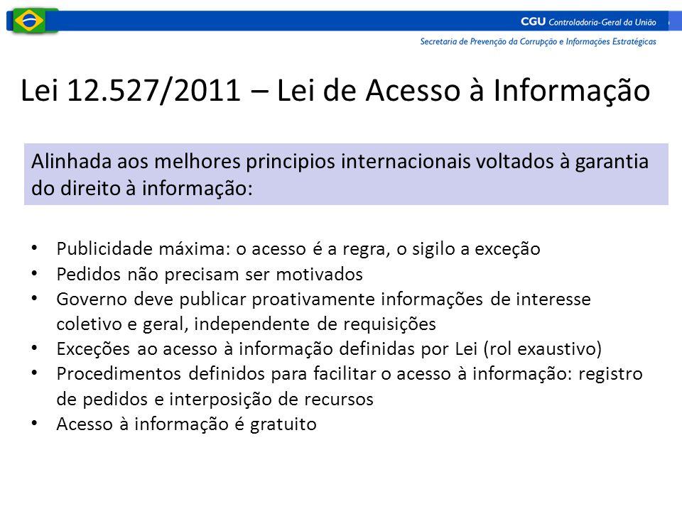 Lei 12.527/2011 – Lei de Acesso à Informação