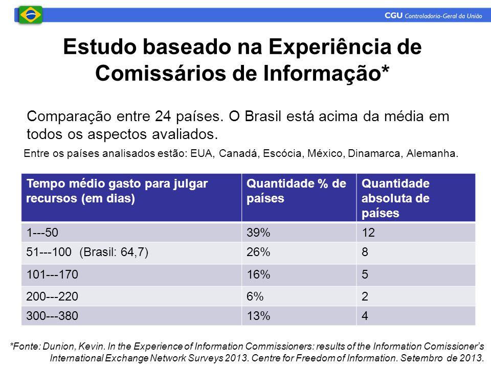 Estudo baseado na Experiência de Comissários de Informação*