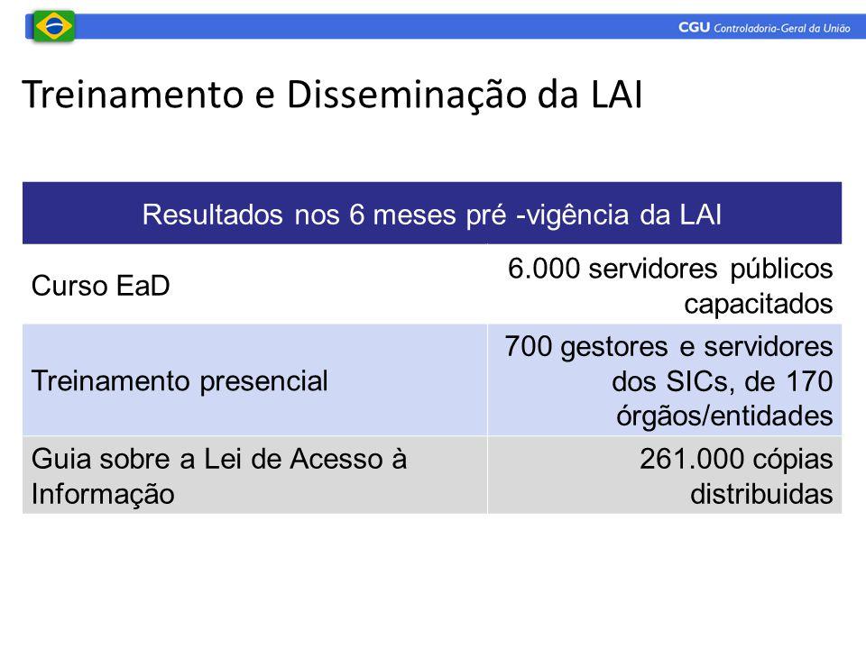 Resultados nos 6 meses pré -vigência da LAI
