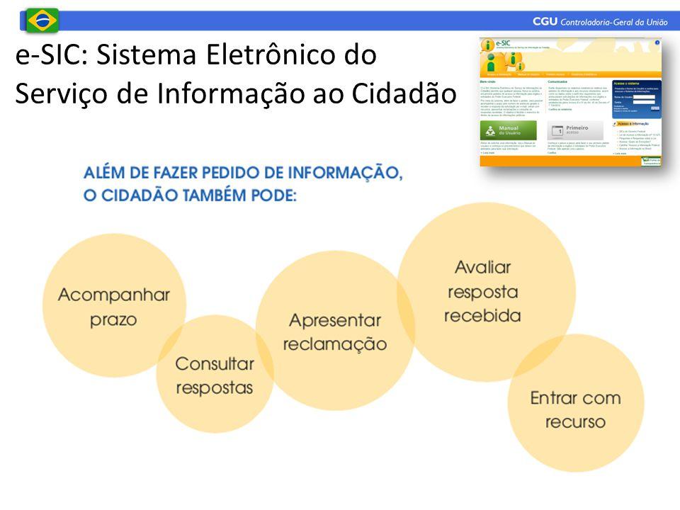 e-SIC: Sistema Eletrônico do Serviço de Informação ao Cidadão