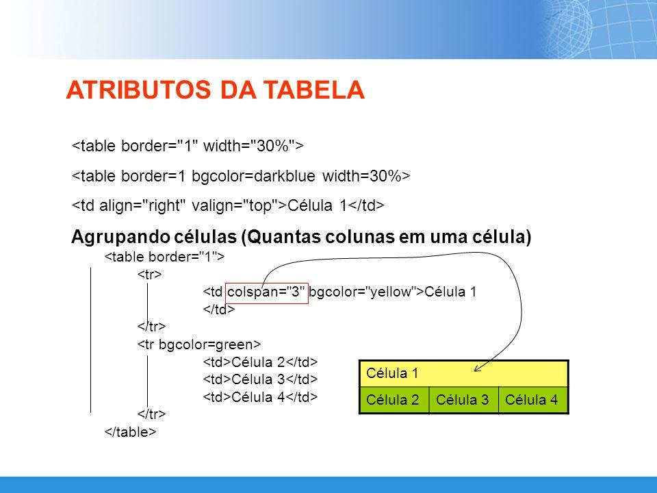 ATRIBUTOS DA TABELA Agrupando células (Quantas colunas em uma célula)